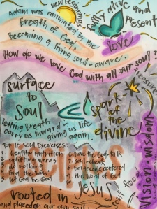 """Surface to Soul"" by Vonda Drees"