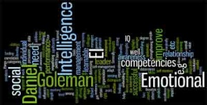 A Wordle display of the concepts of Emotional Intelligence (and what comes to mind to people about it)