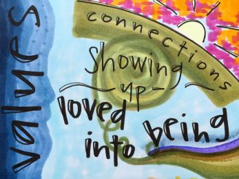 """""""Loved Into Being,"""" by Vonda Drees."""